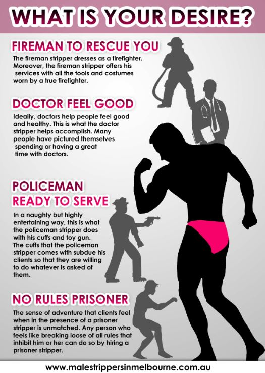 infographic on the different types of male strippers